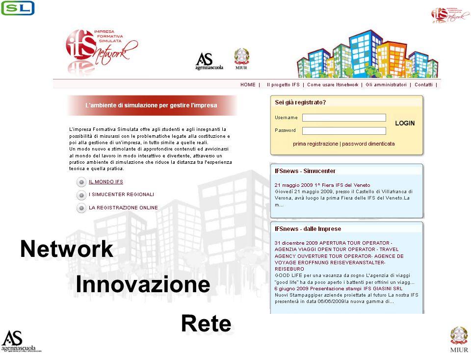 Rete Innovazione Network Innovazione Rete