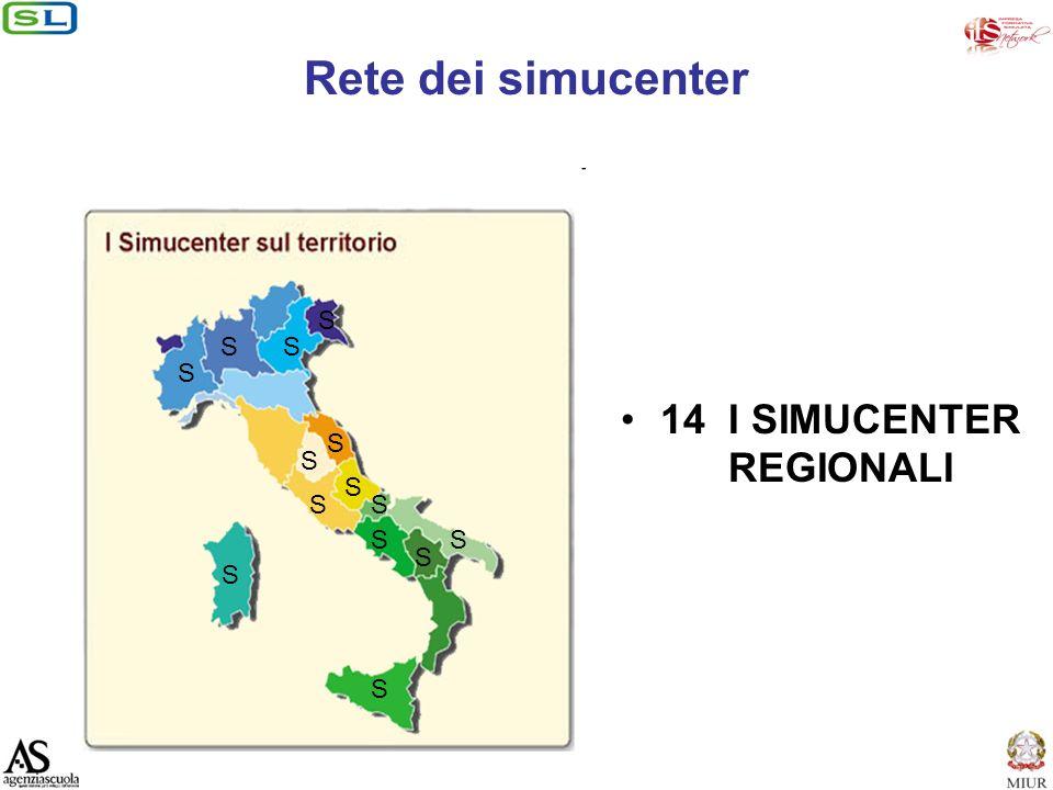 Rete dei simucenter 14 I SIMUCENTER REGIONALI S SS S S S S S S S S S S S