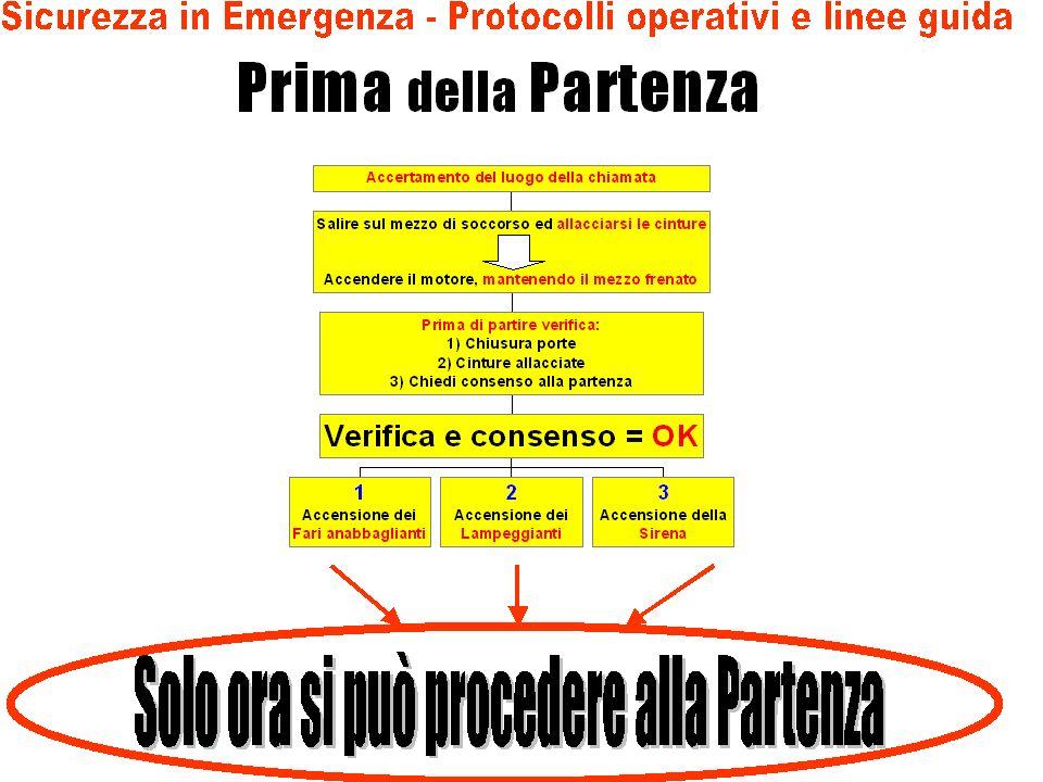 Maurizio CASSIGOLI13 RIASSUMIAMO LA PROCEDURA