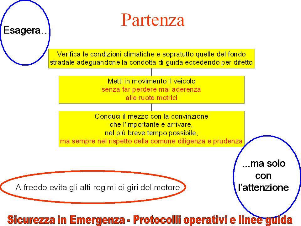 Maurizio CASSIGOLI18 RIASSUMIAMO LA PROCEDURA