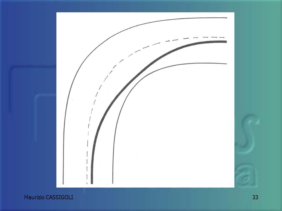 Maurizio CASSIGOLI32 La curva in urgenza si effettua disegnando una traiettoria che inizia larga in ingresso, si chiude fino al punto più interno della curva, allargando di nuovo in uscita.