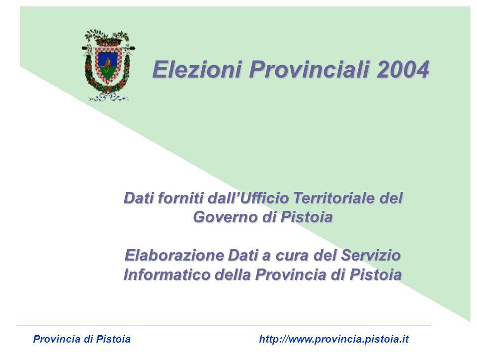 Elezioni Provinciali 2004 Dati forniti dallUfficio Territoriale del Governo di Pistoia Elaborazione Dati a cura del Servizio Informatico della Provincia di Pistoia Provincia di Pistoia http://www.provincia.pistoia.it