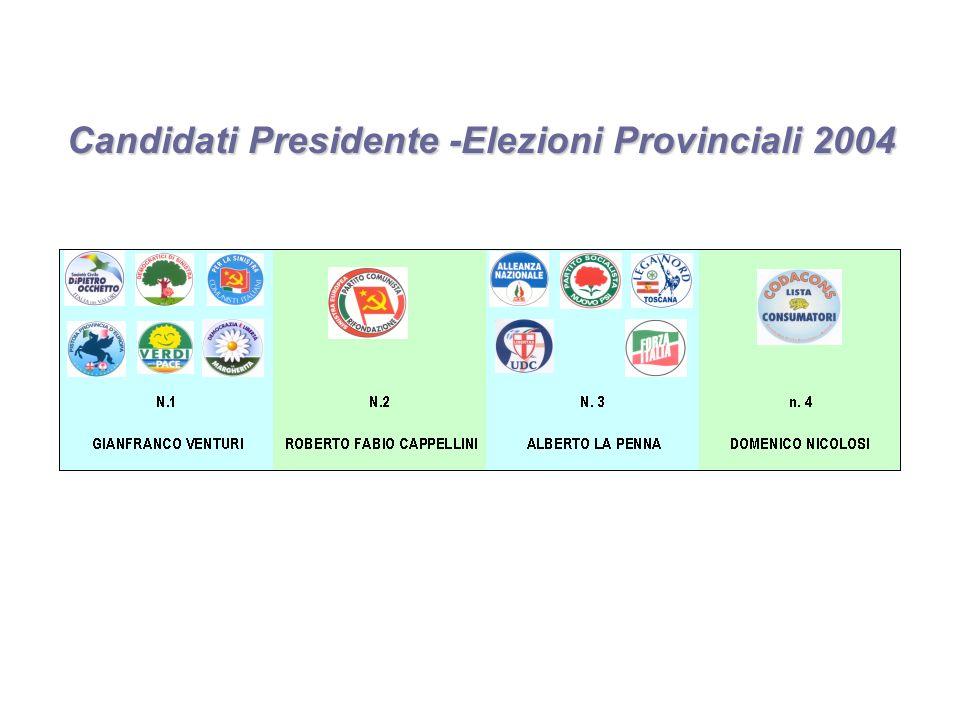 Candidati Presidente -Elezioni Provinciali 2004