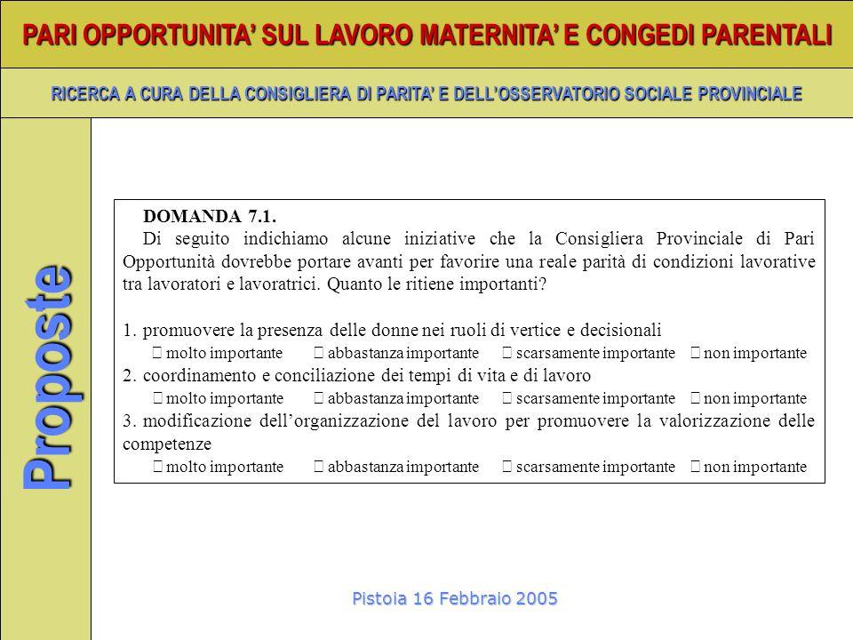 Pistoia 16 Febbraio 2005 PARI OPPORTUNITA SUL LAVORO MATERNITA E CONGEDI PARENTALI RICERCA A CURA DELLA CONSIGLIERA DI PARITA E DELLOSSERVATORIO SOCIALE PROVINCIALE Proposte DOMANDA 7.1.