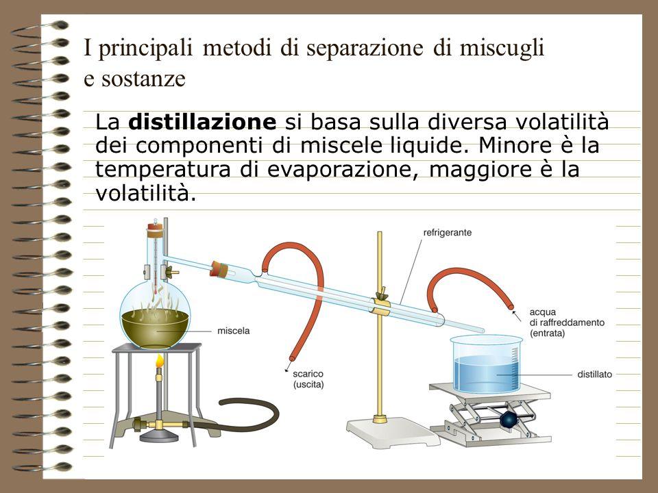 La distillazione si basa sulla diversa volatilità dei componenti di miscele liquide. Minore è la temperatura di evaporazione, maggiore è la volatilità