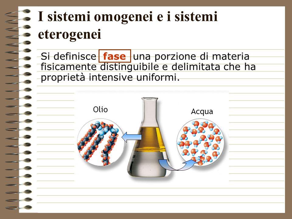 I sistemi omogenei e i sistemi eterogenei Si definisce fase una porzione di materia fisicamente distinguibile e delimitata che ha proprietà intensive