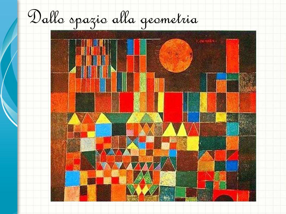 Dallo spazio alla geometria