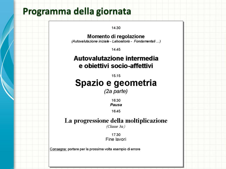 Triangoli 03/05/2014Corso DIMAT43 Hai incontrato difficoltà.