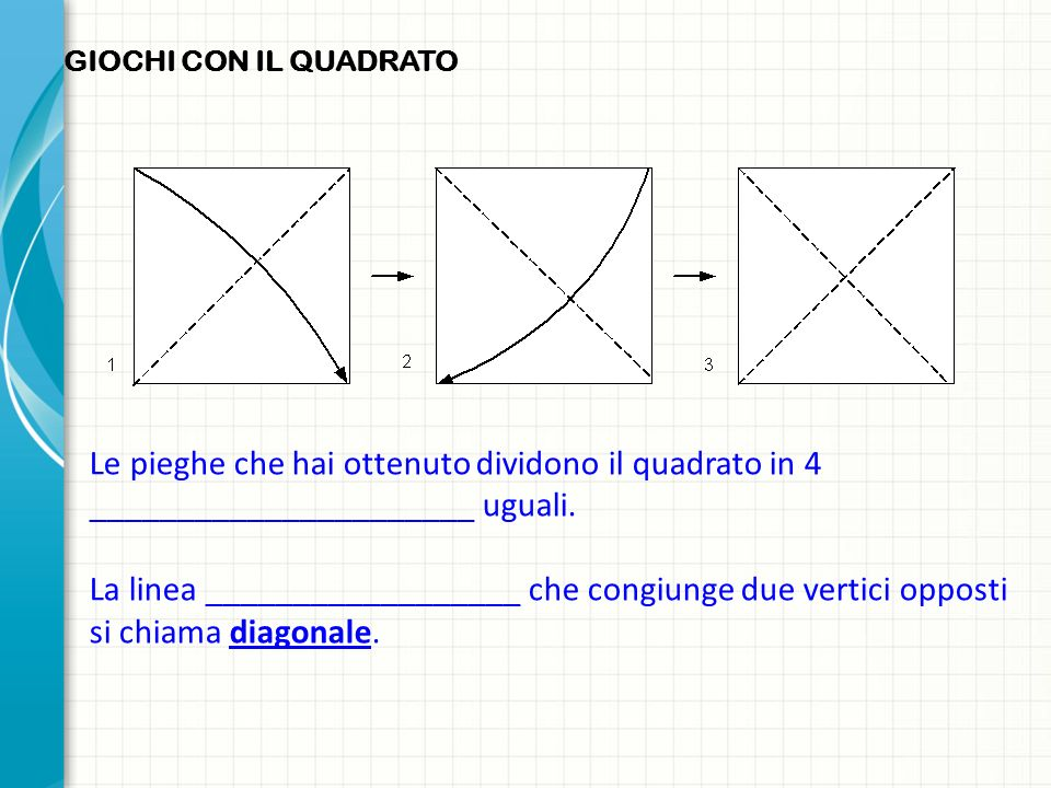 GIOCHI CON IL QUADRATO Le pieghe che hai ottenuto dividono il quadrato in 4 ______________________ uguali.
