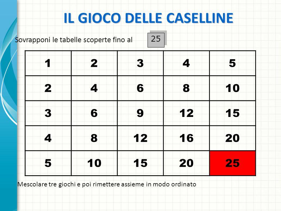 IL GIOCO DELLE CASELLINE Sovrapponi le tabelle scoperte fino al 25 12345 246810 3691215 48121620 510152025 Mescolare tre giochi e poi rimettere assieme in modo ordinato