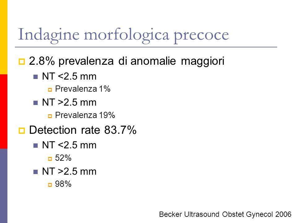 Indagine morfologica precoce 2.8% prevalenza di anomalie maggiori NT <2.5 mm Prevalenza 1% NT >2.5 mm Prevalenza 19% Detection rate 83.7% NT <2.5 mm 5