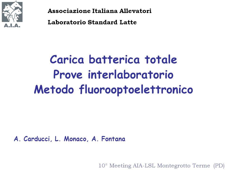 Carica batterica totale Prove interlaboratorio Metodo fluorooptoelettronico A. Carducci, L. Monaco, A. Fontana Associazione Italiana Allevatori Labora
