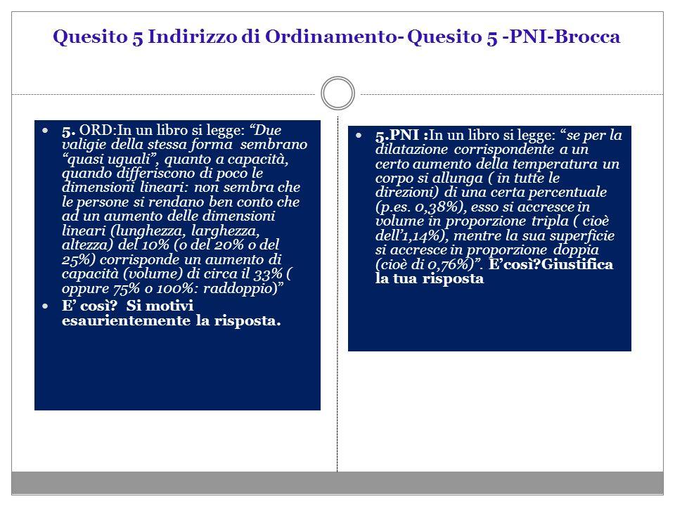 Quesito 5 Indirizzo di Ordinamento- Quesito 5 -PNI-Brocca 5. ORD:In un libro si legge: Due valigie della stessa forma sembrano quasi uguali, quanto a
