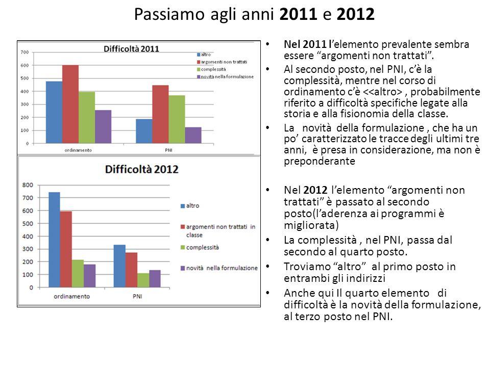 Passiamo agli anni 2011 e 2012 Nel 2011 lelemento prevalente sembra essere argomenti non trattati.