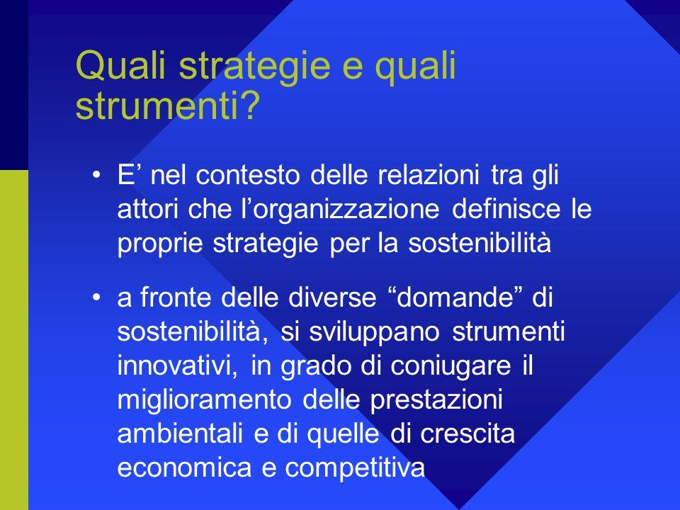 A ciascuna organizzazione la sua sostenibilità: SOSTENIBILITA Attori economici Istituzioni Stakeholders SINGOLA ORGANIZZAZIONE