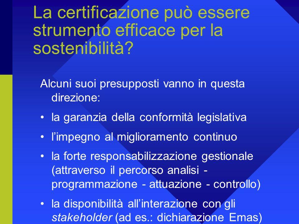 per lItalia: Comitato Ecolabel Eco-audit Impresa Sito POLITICA AMBIENTALE DI IMPRESA ANALISI AMBIENTALE INIZIALE POLITICA AMBIENTALE DI SITO OBIETTIVI