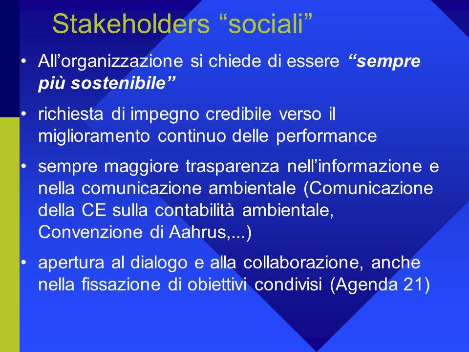 La certificazione consente di comunicare e cooperare con gli stakeholder.