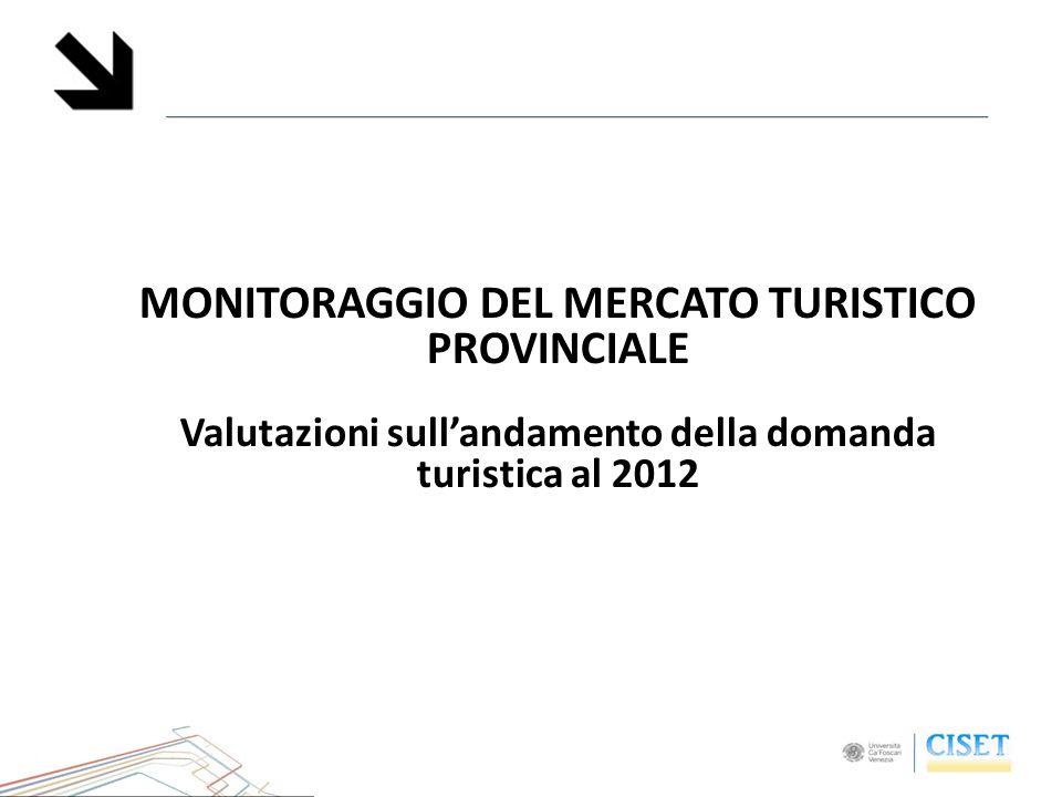 MONITORAGGIO DEL MERCATO TURISTICO PROVINCIALE Valutazioni sullandamento della domanda turistica al 2012