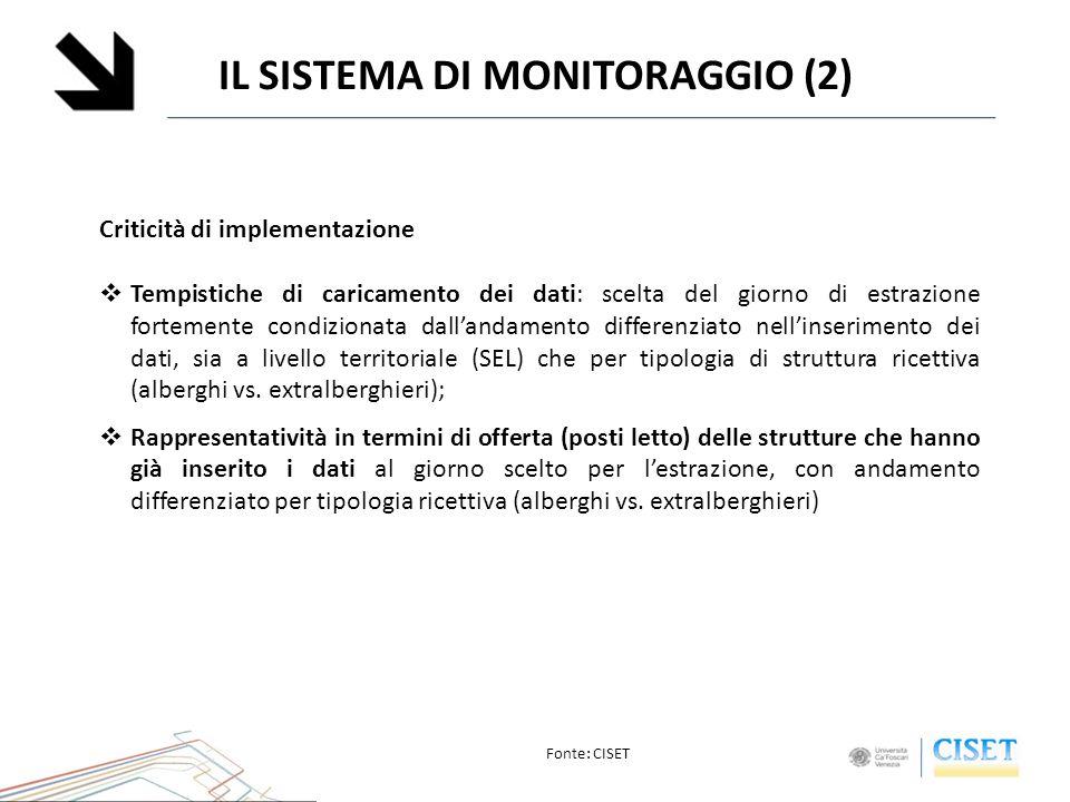 IL SISTEMA DI MONITORAGGIO (2) Criticità di implementazione Tempistiche di caricamento dei dati: scelta del giorno di estrazione fortemente condiziona