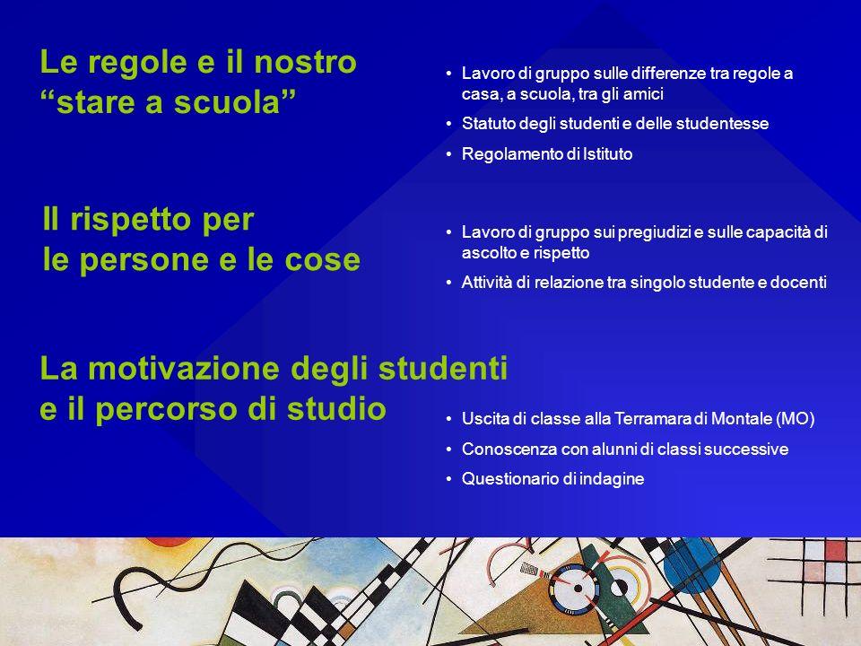 Le regole e il nostro stare a scuola Il rispetto per le persone e le cose La motivazione degli studenti e il percorso di studio Lavoro di gruppo sulle