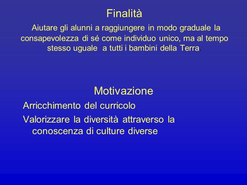 Laboratorio multidisciplinare a cura dellins. Alfuso Mariarosaria Docenti coinvolti Ferrigno Monica Di Prisco Monica Classi IIIC/D plesso Collodi