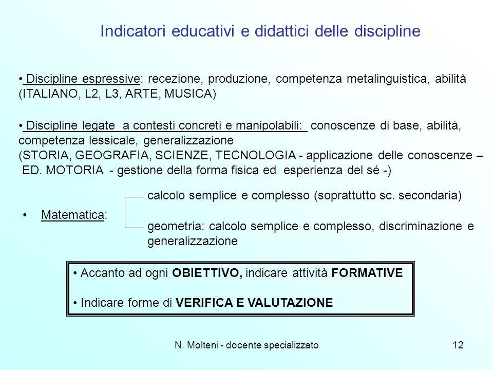 N. Molteni - docente specializzato12 Indicatori educativi e didattici delle discipline Discipline espressive: recezione, produzione, competenza metali