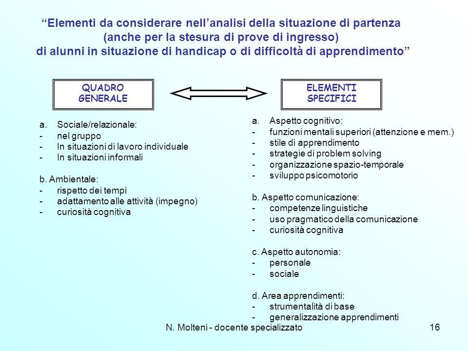 N. Molteni - docente specializzato16 Elementi da considerare nellanalisi della situazione di partenza (anche per la stesura di prove di ingresso) di a