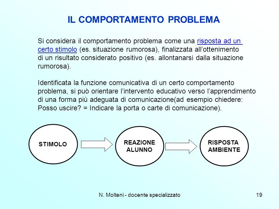 N. Molteni - docente specializzato19 Si considera il comportamento problema come una risposta ad un certo stimolo (es. situazione rumorosa), finalizza