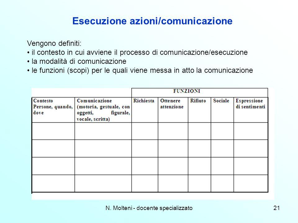 N. Molteni - docente specializzato21 Esecuzione azioni/comunicazione Vengono definiti: il contesto in cui avviene il processo di comunicazione/esecuzi