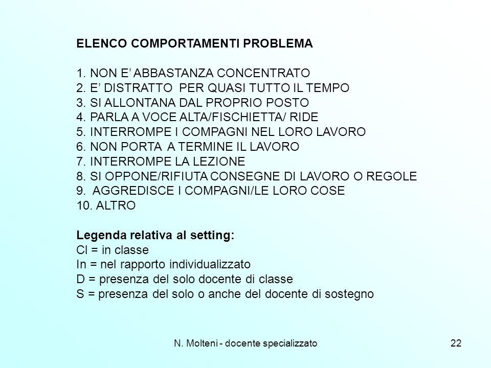 N. Molteni - docente specializzato22 ELENCO COMPORTAMENTI PROBLEMA 1. NON E ABBASTANZA CONCENTRATO 2. E DISTRATTO PER QUASI TUTTO IL TEMPO 3. SI ALLON