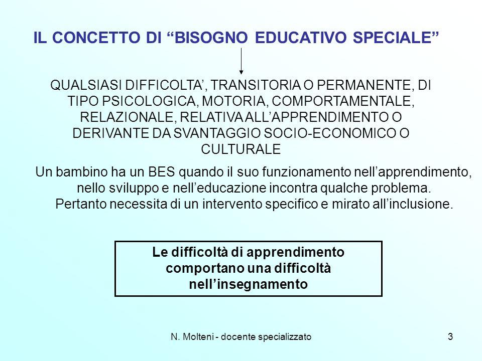 3 IL CONCETTO DI BISOGNO EDUCATIVO SPECIALE QUALSIASI DIFFICOLTA, TRANSITORIA O PERMANENTE, DI TIPO PSICOLOGICA, MOTORIA, COMPORTAMENTALE, RELAZIONALE