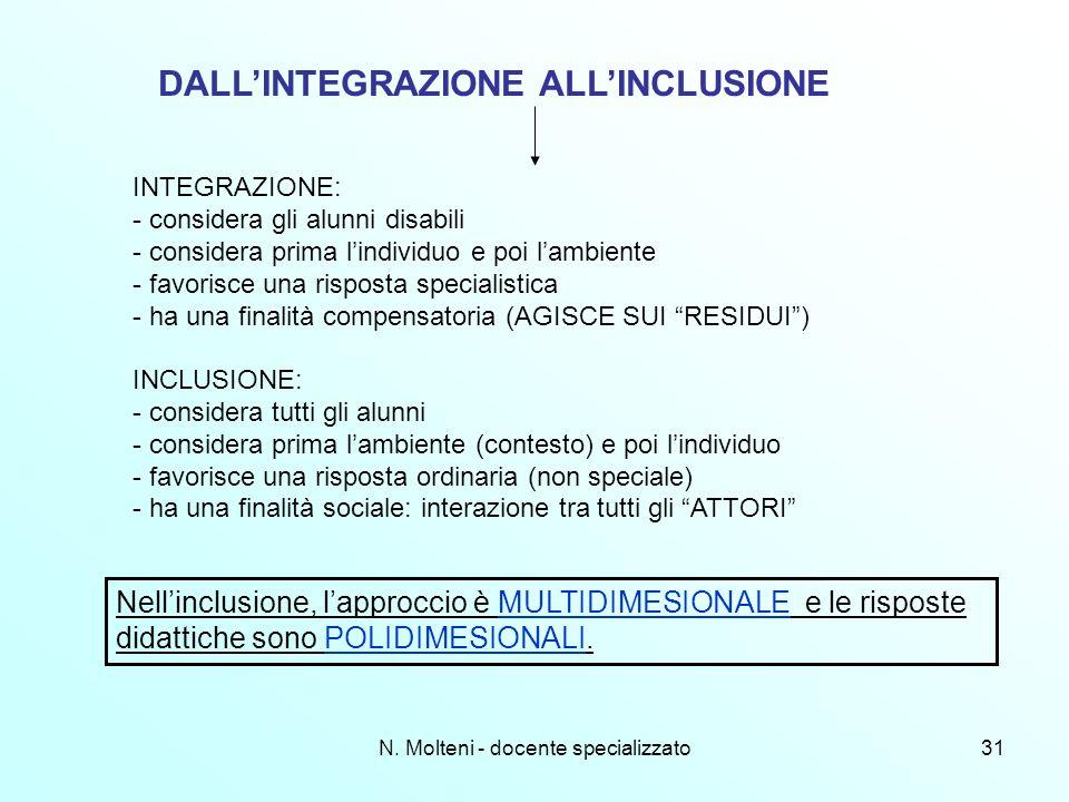 N. Molteni - docente specializzato31 DALLINTEGRAZIONE ALLINCLUSIONE INTEGRAZIONE: - considera gli alunni disabili - considera prima lindividuo e poi l