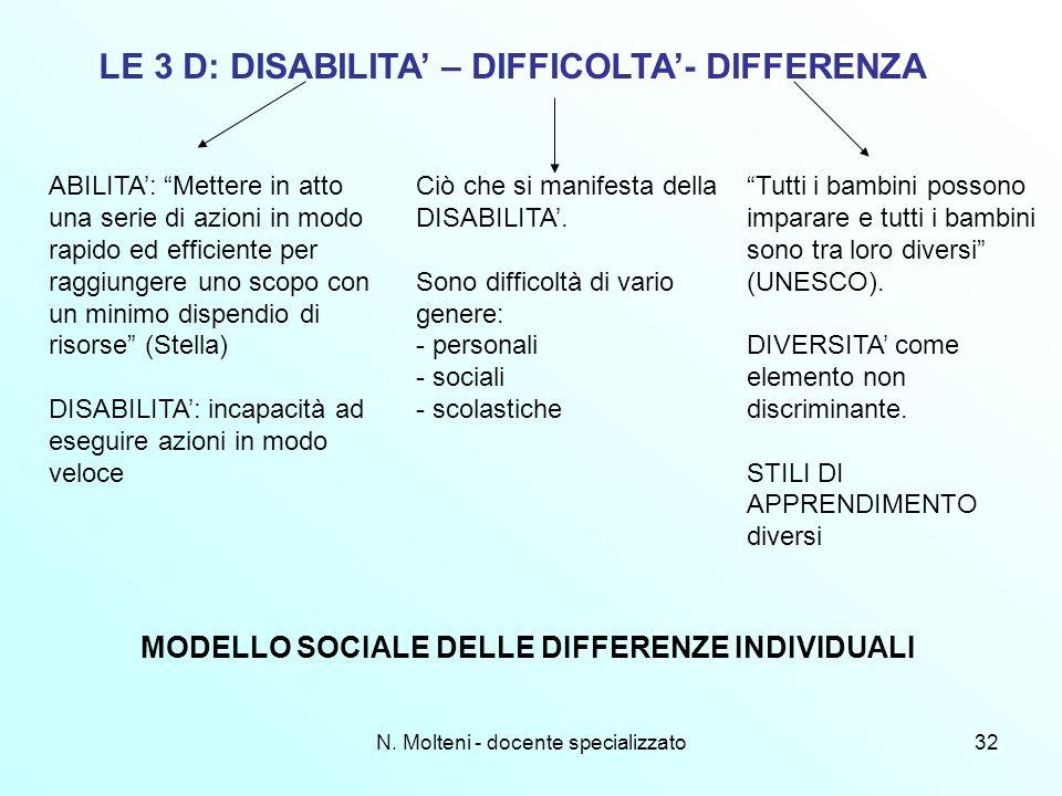 N. Molteni - docente specializzato32 LE 3 D: DISABILITA – DIFFICOLTA- DIFFERENZA ABILITA: Mettere in atto una serie di azioni in modo rapido ed effici