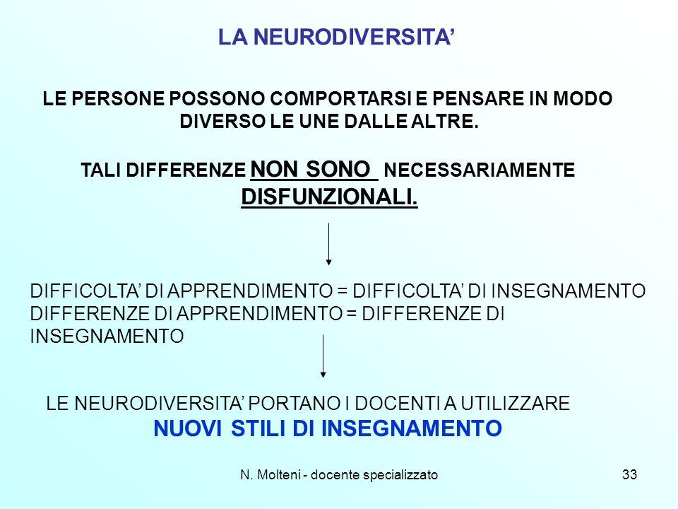 N. Molteni - docente specializzato33 LA NEURODIVERSITA LE PERSONE POSSONO COMPORTARSI E PENSARE IN MODO DIVERSO LE UNE DALLE ALTRE. TALI DIFFERENZE NO