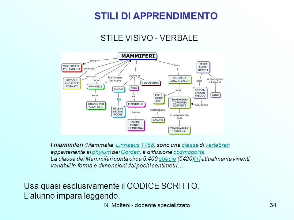 N. Molteni - docente specializzato34 STILI DI APPRENDIMENTO STILE VISIVO - VERBALE Usa quasi esclusivamente il CODICE SCRITTO. Lalunno impara leggendo