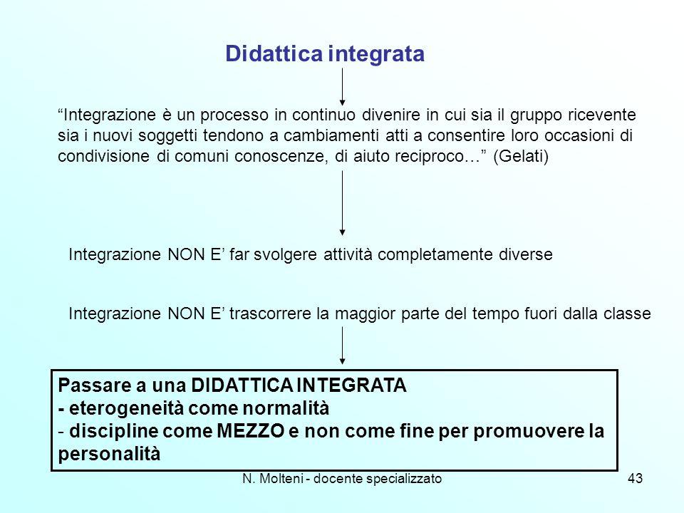 N. Molteni - docente specializzato43 Didattica integrata Integrazione è un processo in continuo divenire in cui sia il gruppo ricevente sia i nuovi so