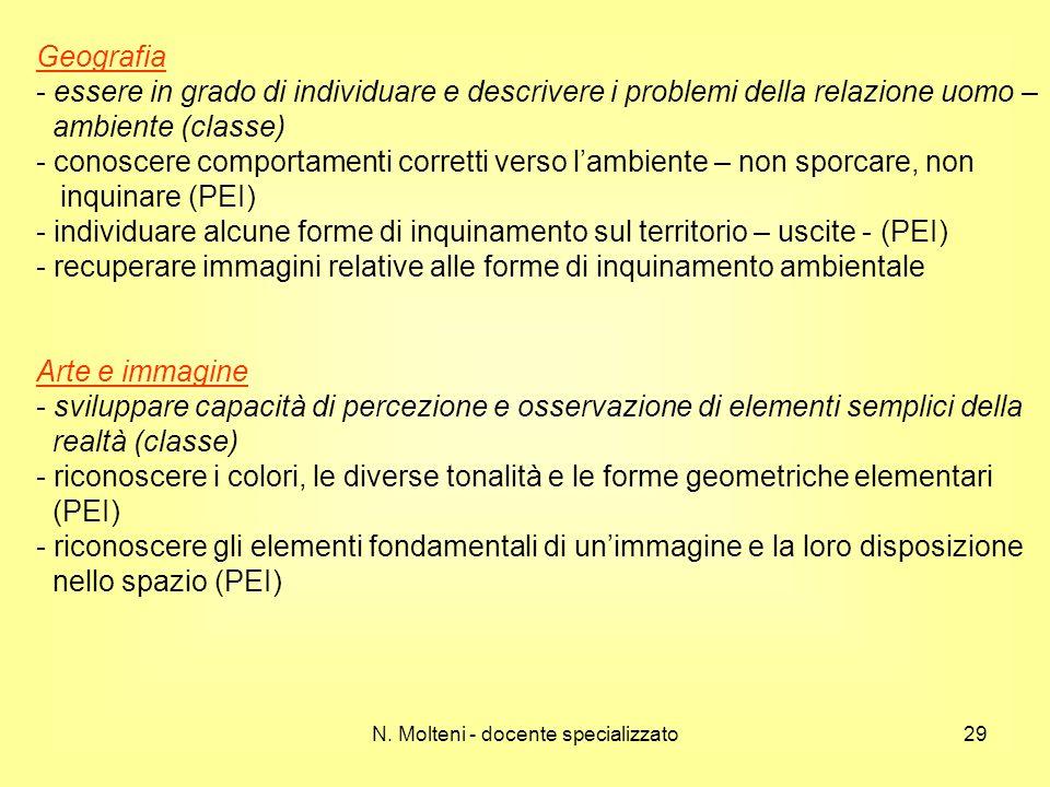 N. Molteni - docente specializzato29 Geografia - essere in grado di individuare e descrivere i problemi della relazione uomo – ambiente (classe) - con