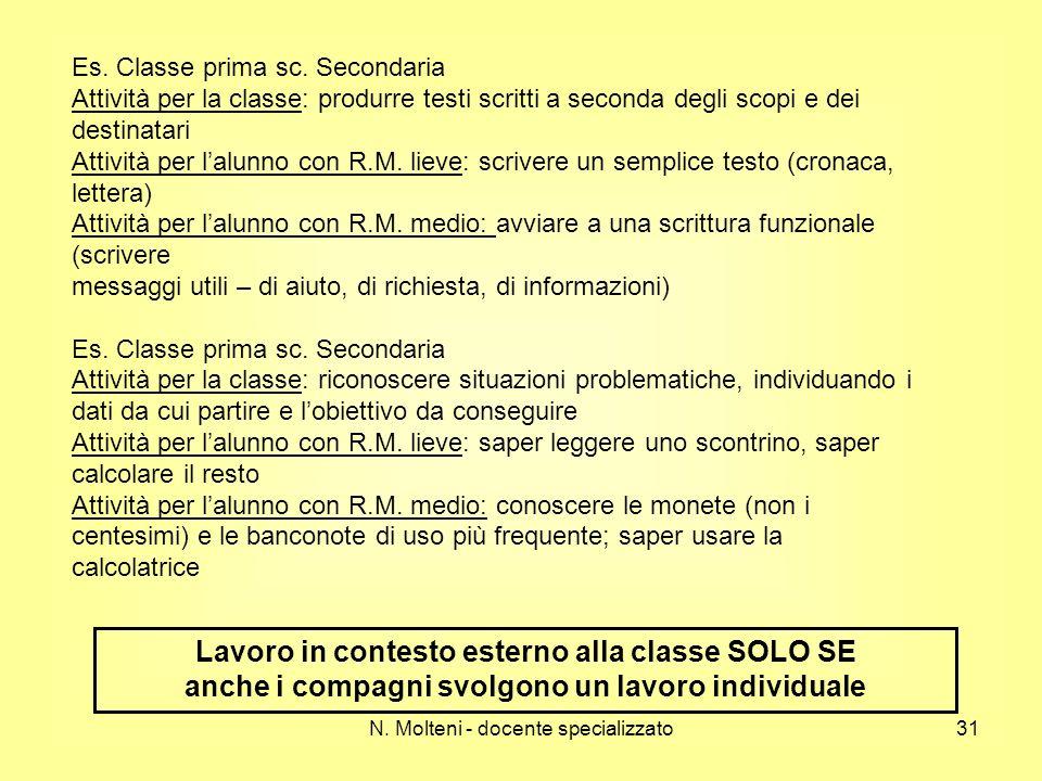 N. Molteni - docente specializzato31 Es. Classe prima sc. Secondaria Attività per la classe: produrre testi scritti a seconda degli scopi e dei destin