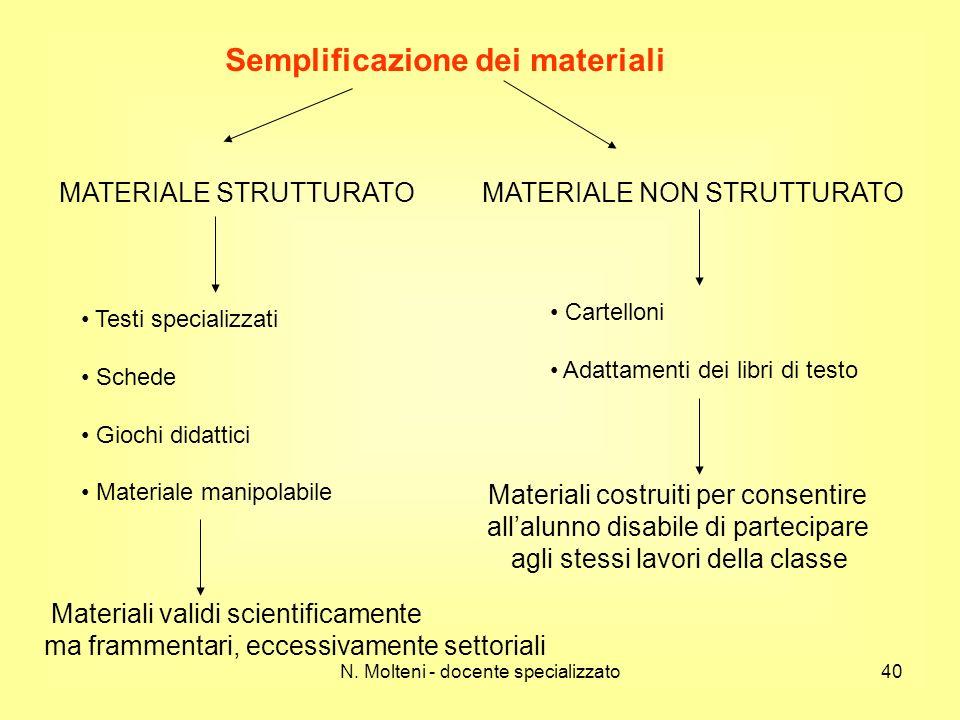 N. Molteni - docente specializzato40 Semplificazione dei materiali MATERIALE STRUTTURATOMATERIALE NON STRUTTURATO Testi specializzati Schede Giochi di