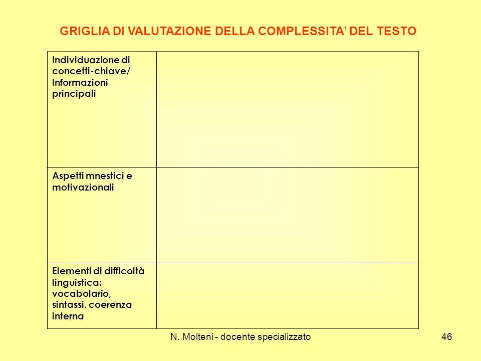N. Molteni - docente specializzato46 Individuazione di concetti-chiave/ Informazioni principali Aspetti mnestici e motivazionali Elementi di difficolt