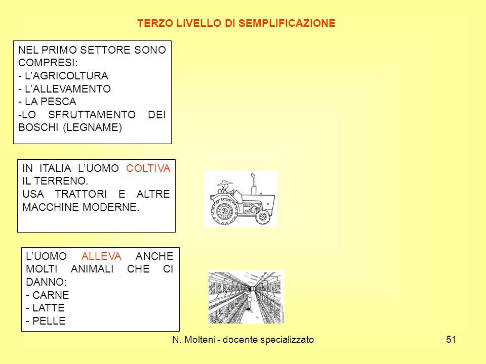 NEL PRIMO SETTORE SONO COMPRESI: - LAGRICOLTURA - LALLEVAMENTO - LA PESCA -LO SFRUTTAMENTO DEI BOSCHI (LEGNAME) IN ITALIA LUOMO COLTIVA IL TERRENO. US