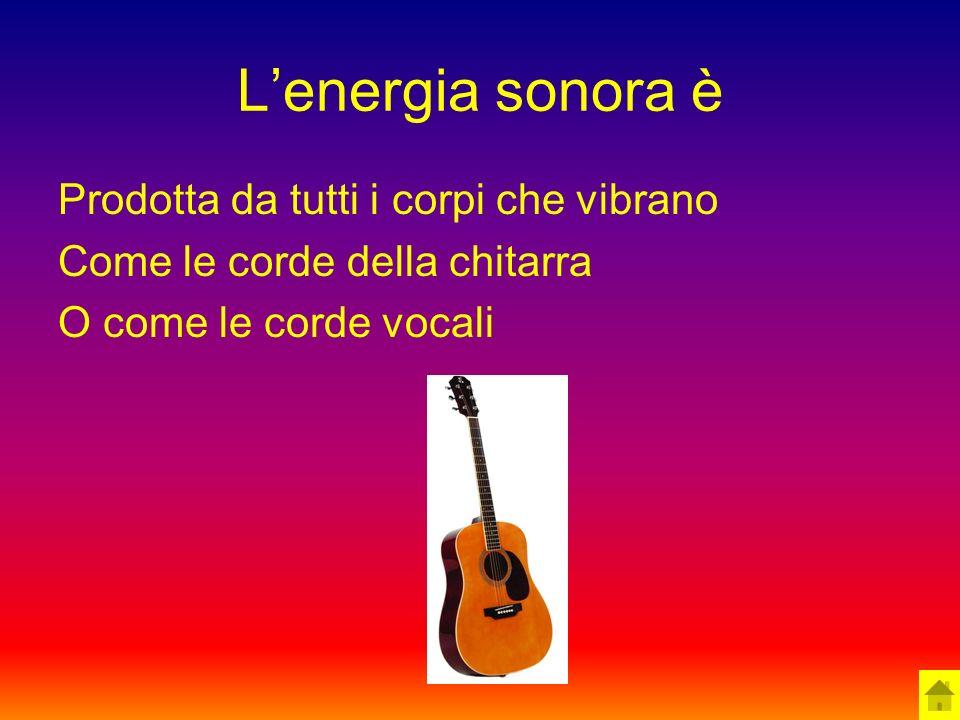 Lenergia sonora è Prodotta da tutti i corpi che vibrano Come le corde della chitarra O come le corde vocali