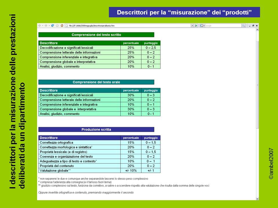 Descrittori per la misurazione dei prodotti ©ambel2007 I descrittori per la misurazione delle prestazioni deliberati da un dipartimento