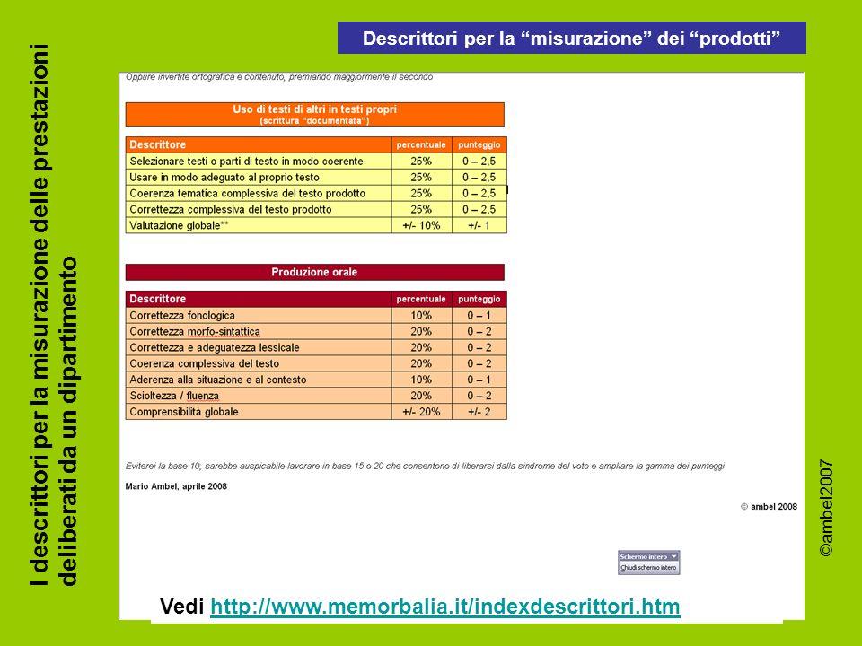 Descrittori per la misurazione dei prodotti ©ambel2007 I descrittori per la misurazione delle prestazioni deliberati da un dipartimento Vedi http://www.memorbalia.it/indexdescrittori.htmhttp://www.memorbalia.it/indexdescrittori.htm
