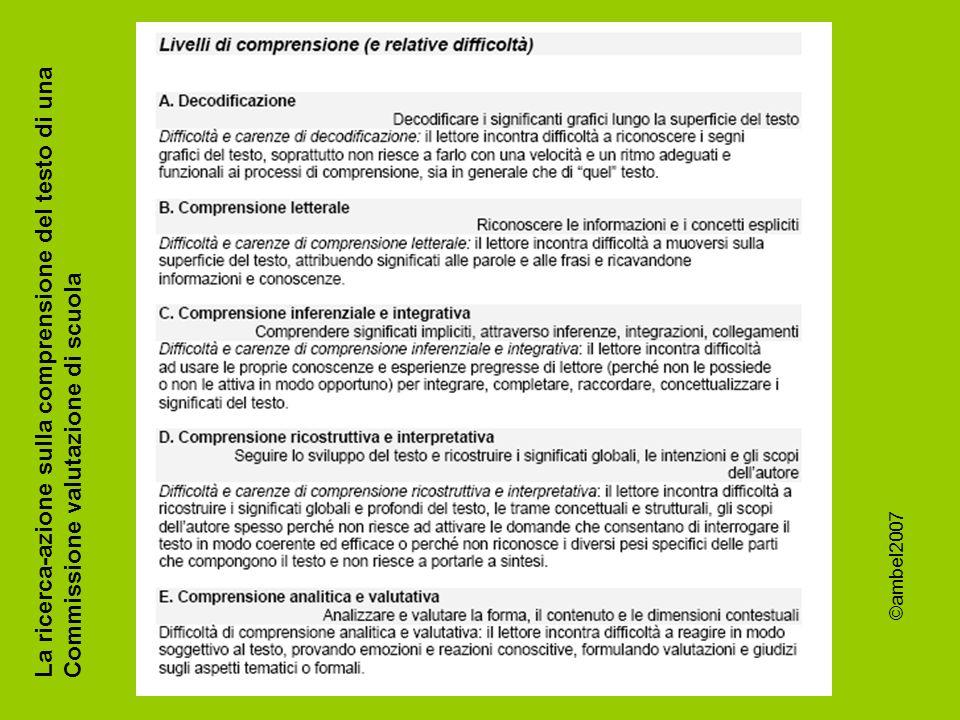 La ricerca-azione sulla comprensione del testo di una Commissione valutazione di scuola ©ambel2007