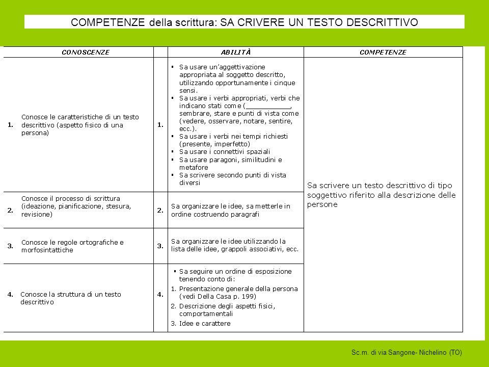 COMPETENZE della scrittura: SA CRIVERE UN TESTO DESCRITTIVO Sc.m. di via Sangone- Nichelino (TO)