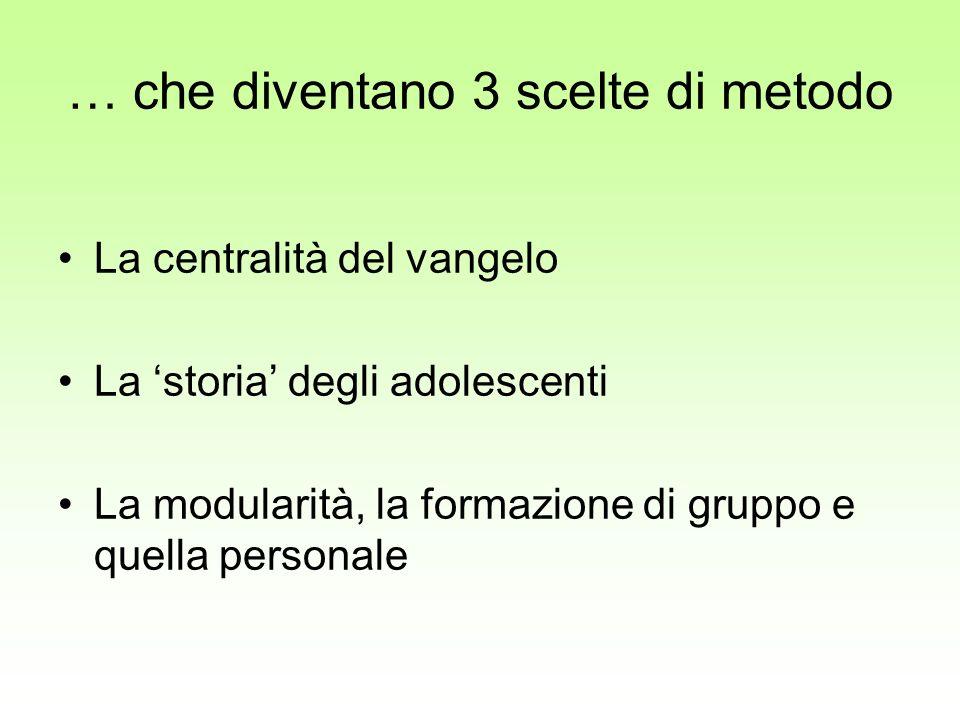 … che diventano 3 scelte di metodo La centralità del vangelo La storia degli adolescenti La modularità, la formazione di gruppo e quella personale