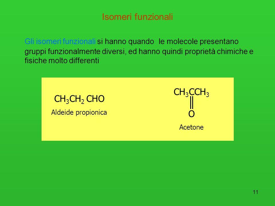 11 Gli isomeri funzionali si hanno quando le molecole presentano gruppi funzionalmente diversi, ed hanno quindi proprietà chimiche e fisiche molto dif