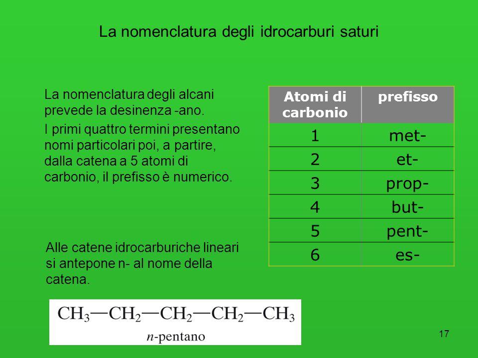 17 La nomenclatura degli idrocarburi saturi La nomenclatura degli alcani prevede la desinenza -ano. I primi quattro termini presentano nomi particolar