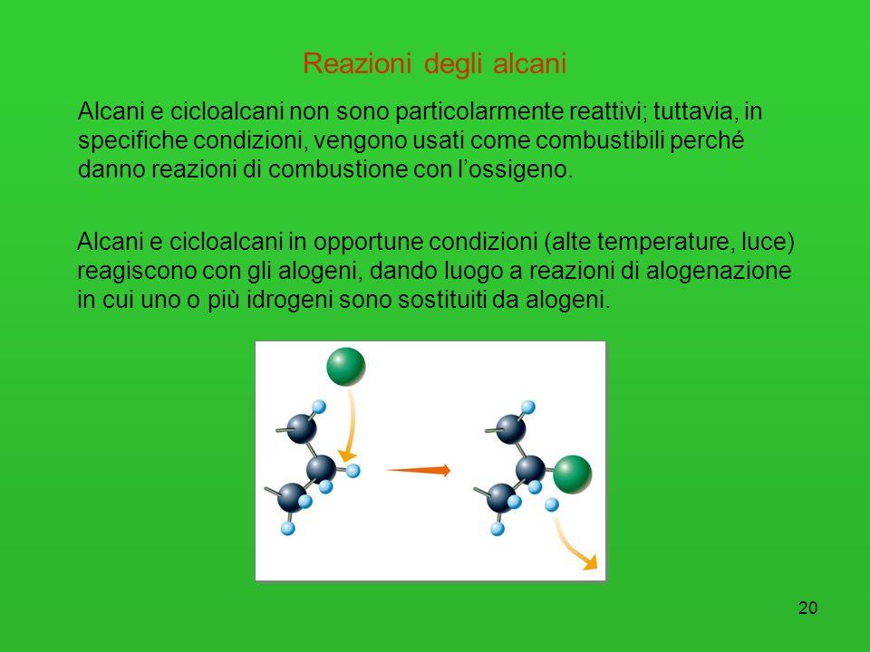 20 Reazioni degli alcani Alcani e cicloalcani non sono particolarmente reattivi; tuttavia, in specifiche condizioni, vengono usati come combustibili p